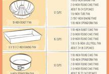 Baking pan size chart