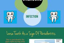 Loose Teeth problems / Due to periodontitis the gums starts moving away from the teeth creating pockets that gets infected. This is the reason for the breaking of connective tissue that holds the teeth in one place due to which the teeth become loose and need to be removed.