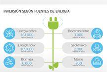 Infografias Revista