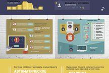Infographics > Styles