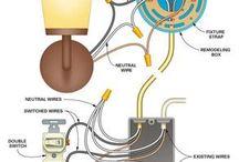 US wiring