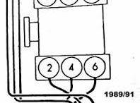 tiempo de encendido cutlas cierra 93 motor 3.3