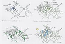 Plan Şeması