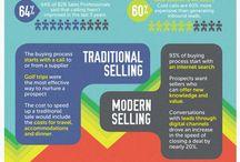 sales modern