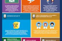 TecnoEdu / TIC y educación