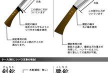 武器デザイン