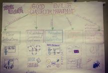 Classroom management / A map with some tips about a good English class