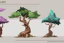 Environment Concepts