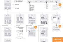 Sitemap & flowcharts
