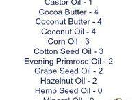 Oils for skin