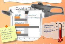 Under Pressure! / Pressure cooker recipes and tips / by DeeDee Blanscet