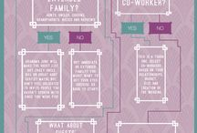 Wedding Planning - Good to Knows <3