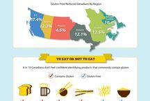 Gluten Free in Canada