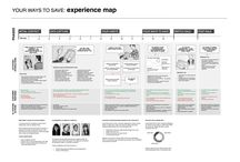 Infographics & Customer Journeys / Stuff to inspire