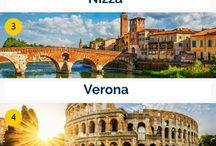 Travelling in Europe / Reiseziele, Hotels, Restaurants