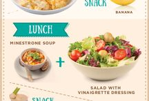 Eats-Meal Planning