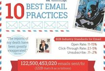 10 Ultimate #Email Best Practices For Smart #B2B and #B2C...