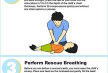 Chicago Maritime School - CPR & Boating Safety