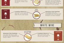 Wine Murder Mystery