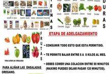 dieta lipoddica