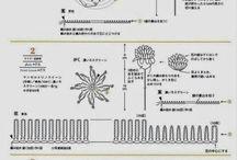 flora - craft