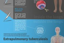 Tuberculosis / TB is a disease caused by a bacterium called Mycobacterium tuberculosis. The bacteria usually attack the lungs, but TB bacteria can attack any part of the body such as the kidney, spine, and brain. If not treated properly, TB disease can be fatal. TB disease was once the leading cause of death in the United States.