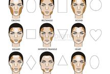 Contouring chart