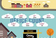Infographics & memes  / Interesting and funny visuals all to do with real estate