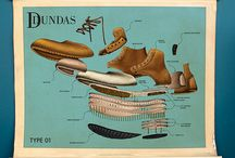 Exploded Type 01 - Dundas Footwear / Shoes, illustration, Dundas footware, Art direction