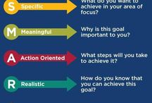 Goal Setting / Learning and resources for setting the right goals for you.