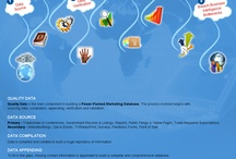 QUALITY DATA PROCESS - Power-Packed Marketing Database