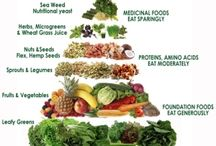 Native Food & Recipes / All things raw, delicious and good for us.