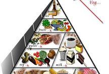 best-diet