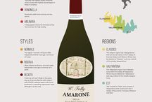 All about Amarone - www.amarone-ripasso.com / Amarone, Italy's legendary wine