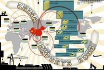 Global Trade / Latest news concerning international trade