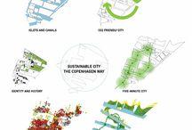 Urbanism & Sustainability