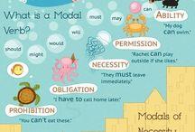 english grammar mind maps