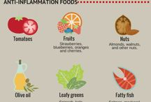 Inflammation!