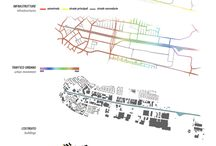 Urban Diagrams