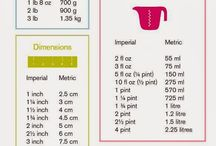 Cooking measurements and kitchen charts