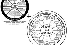 Power and Control Wheels— @CoerciveControl Clare Murphy PhD / I created a #powerandcontrol wheel that extends the Duluth wheel. These wheels are based on in-depth interviews I conducted with women who'd been psychologically abused and coercively controlled by their male partner. The wheel adds a wider range of forms of #PsychologicalAbuse #coercivecontrol.