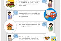Infographics: Moving Tips for Tenants / Moving is a serious Business and when it comes to shifting an Apartment where you have spent 3-4 years or more, it becomes a battle. Its never easy and never will be. So to avoid the the clutter related to it and to easily relocate, we have designed a Quality Infographics that will give a clear picture of how things need to be done and how you can manage it in the span of 30 days.