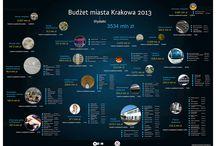 OSOM infografiki