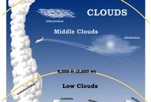 Paragliding Education / paragliding, paraglider, glider, paralotnia, paraglidingads.com