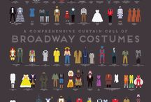 Costumes and couture