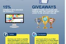 Social Enterprise / Infographics and links about social enterprise