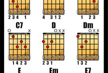 Guitar lessons for Lefty's