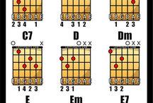 Gitara akordy a noty