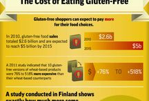 gluten ftee