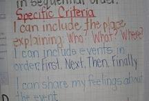 Learning goals/success criteria